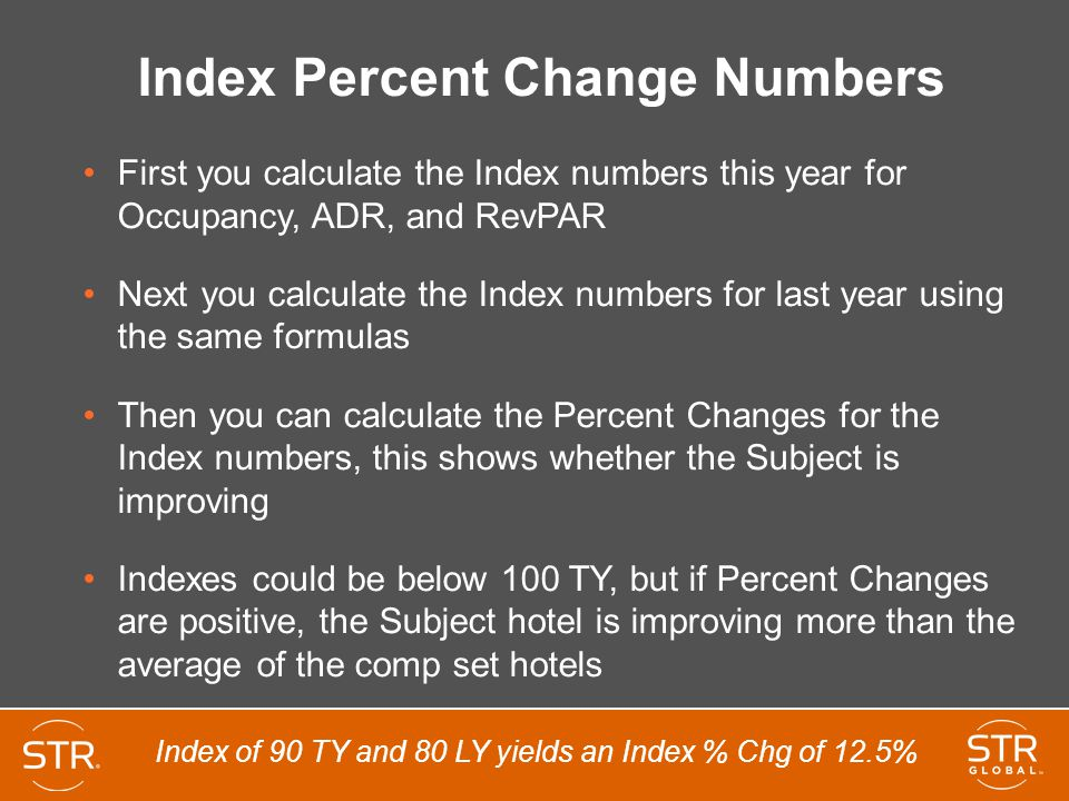 Index Percent Change Numbers