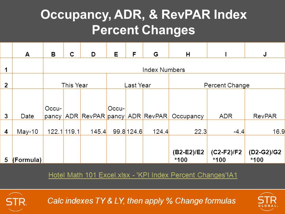 Occupancy, ADR, & RevPAR Index