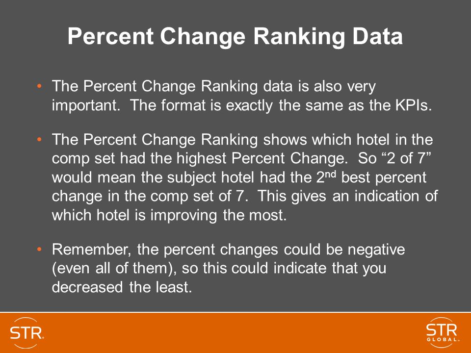 Percent Change Ranking Data