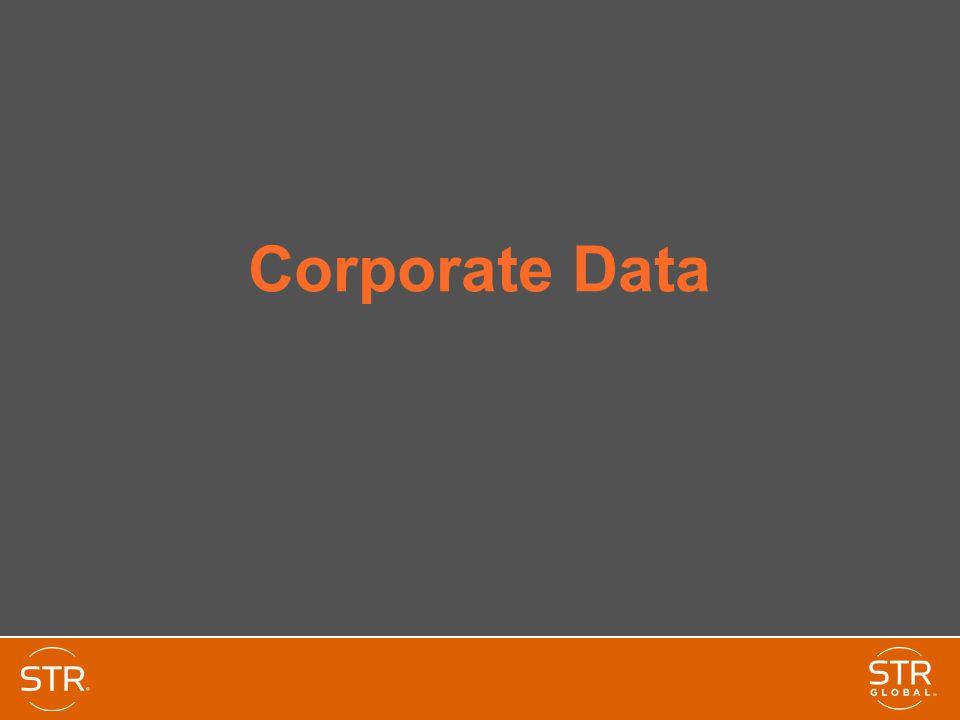 Corporate Data