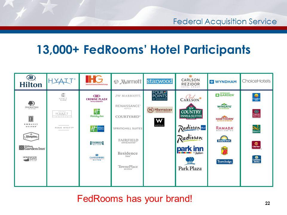13,000+ FedRooms' Hotel Participants