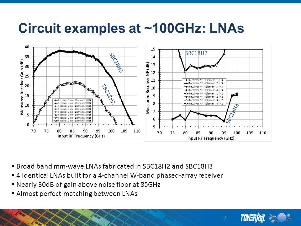 Circuit examples at ~100GHz: LNAs