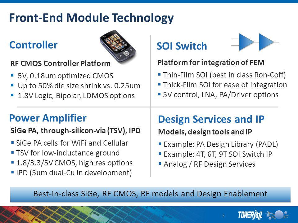 Front-End Module Technology
