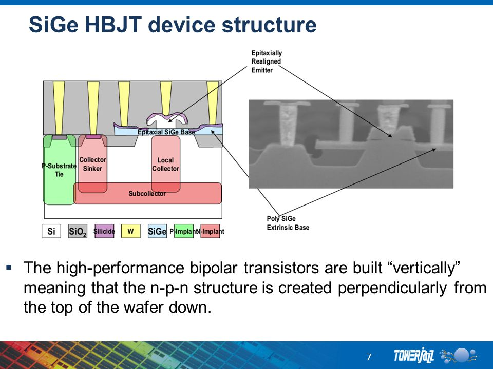 SiGe HBJT device structure