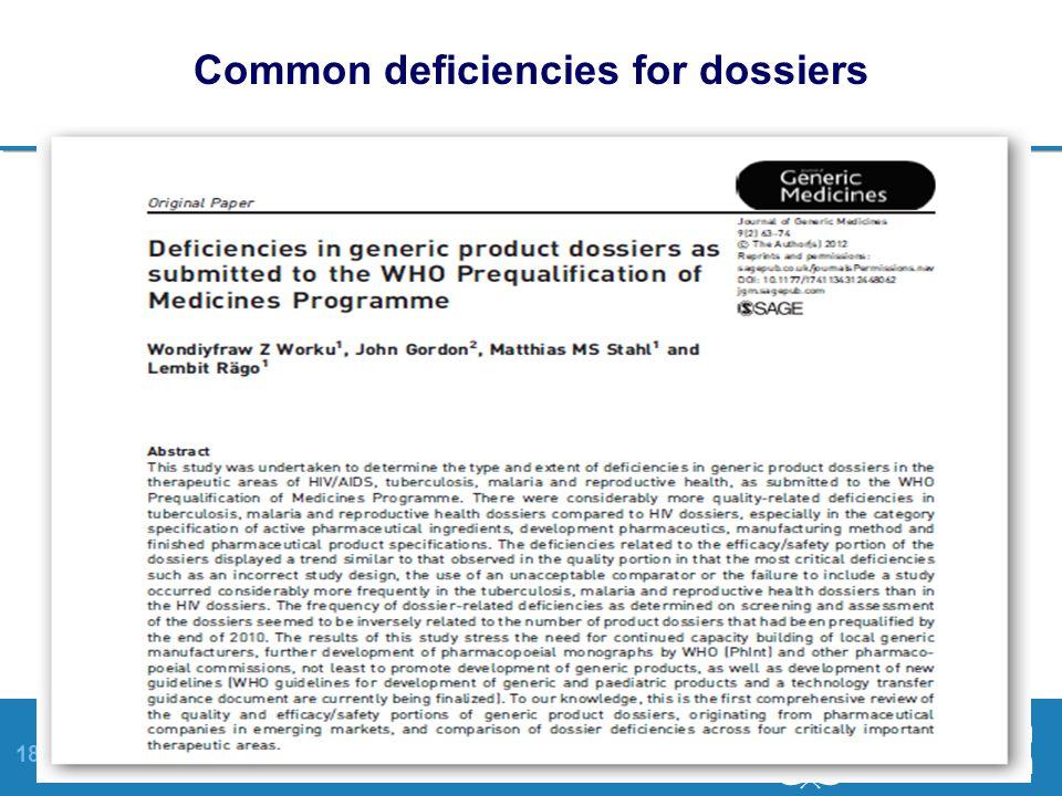 Common deficiencies for dossiers