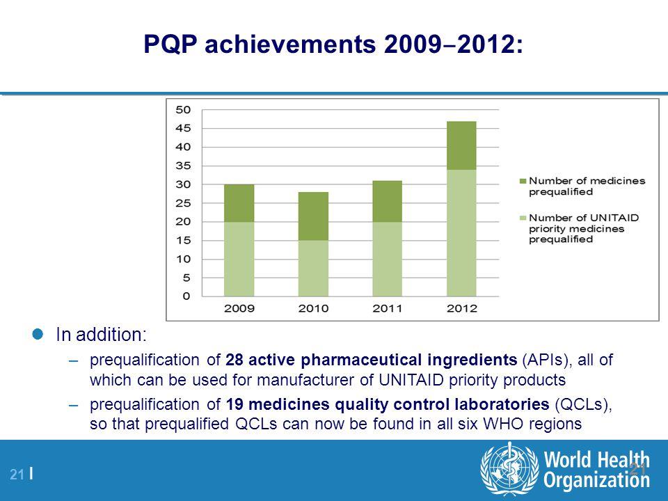 PQP achievements 2009‒2012: In addition: