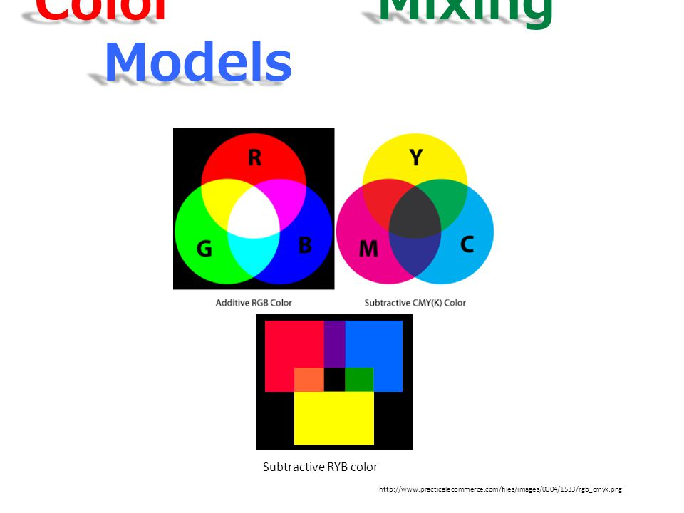 Color Mixing Models Subtractive RYB color