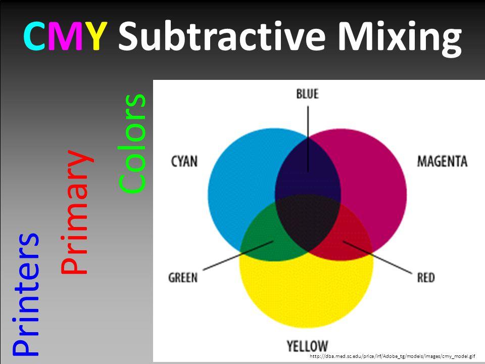CMY Subtractive Mixing