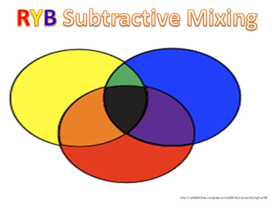 RYB Subtractive Mixing
