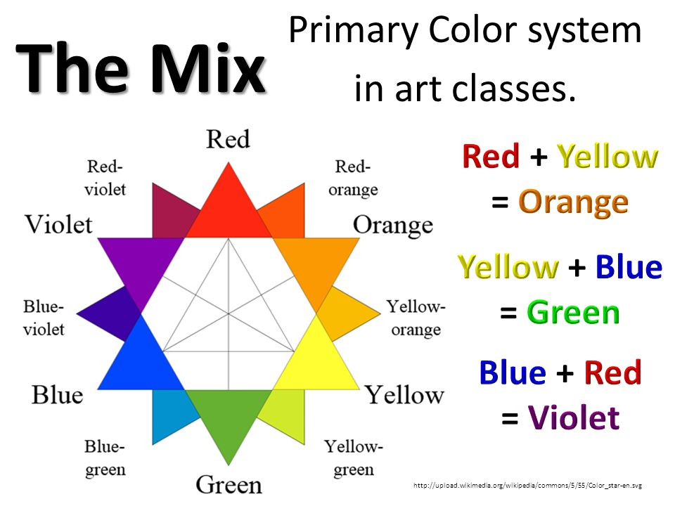 The Mix Primary Color system in art classes. Red + Yellow = Orange