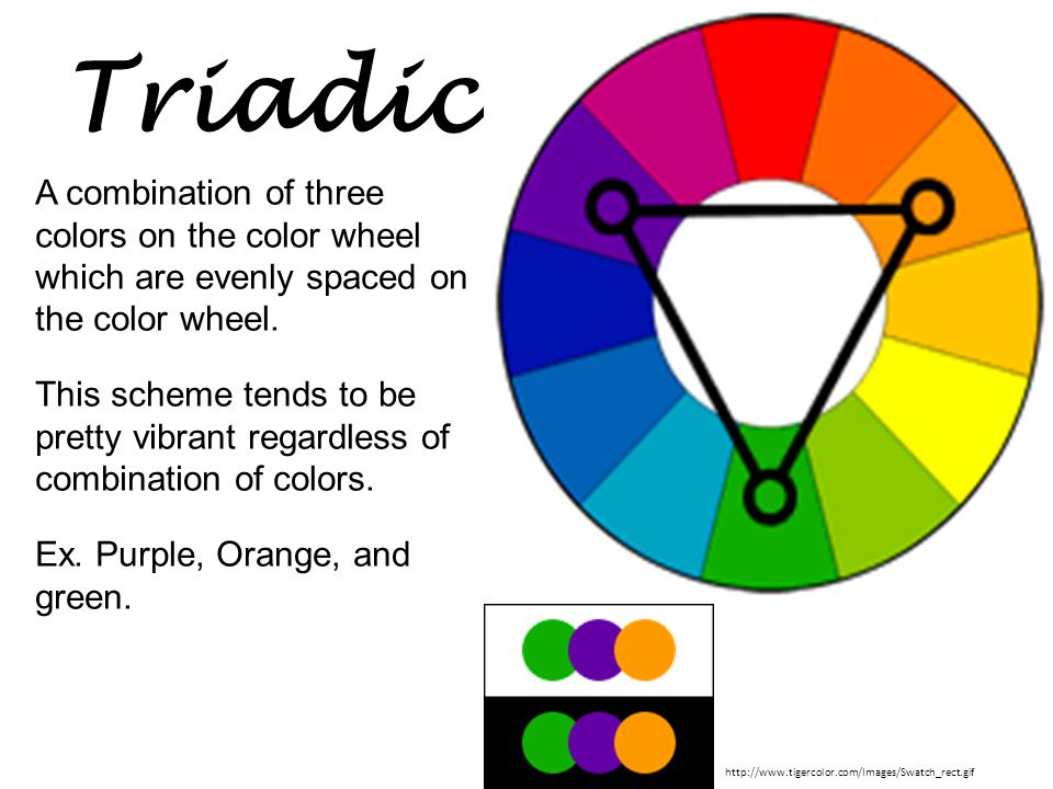 Triadic A combination of three colors on the color wheel which are evenly spaced on the color wheel.