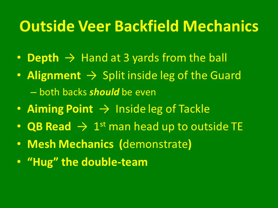Outside Veer Backfield Mechanics
