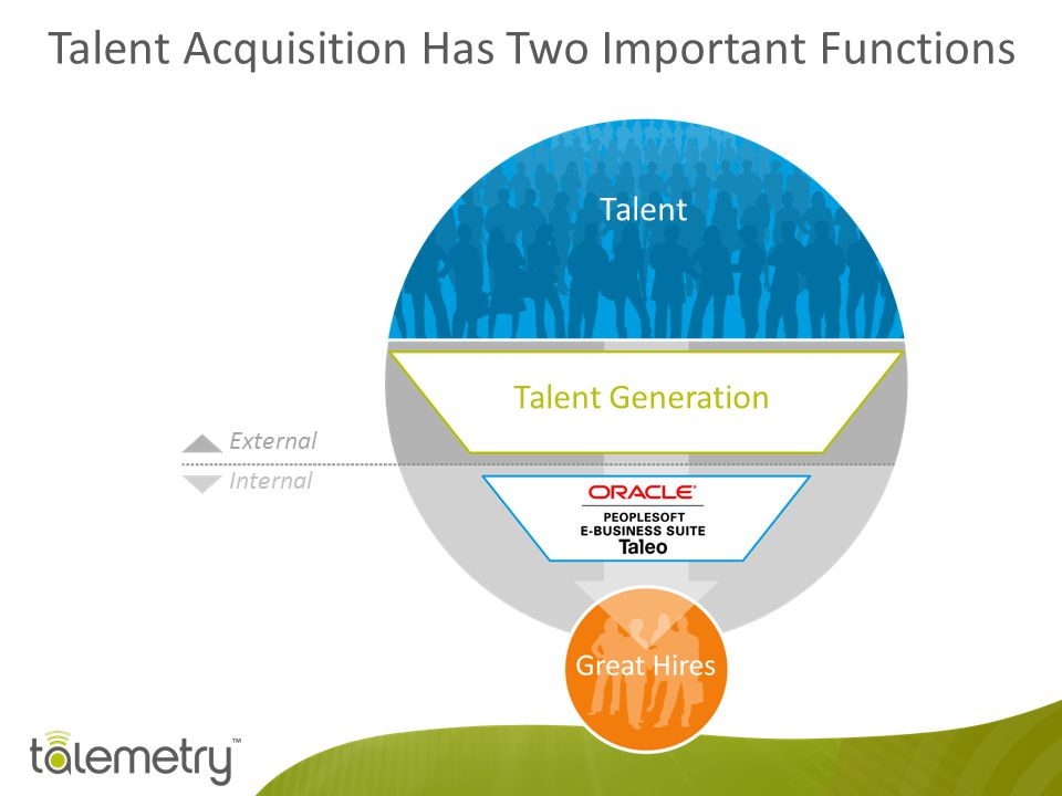 Talent Acquisition Has Two Important Functions