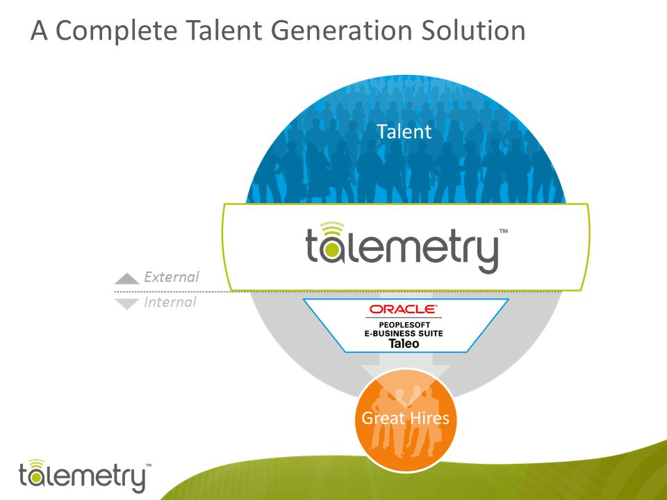 A Complete Talent Generation Solution