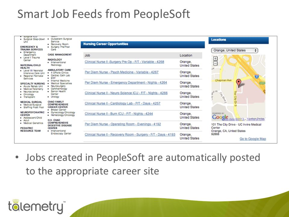 Smart Job Feeds from PeopleSoft