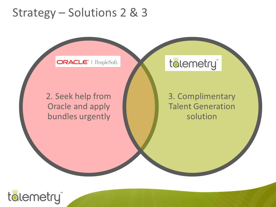 Strategy – Solutions 2 & 3 2. Seek help from Oracle and apply bundles urgently.