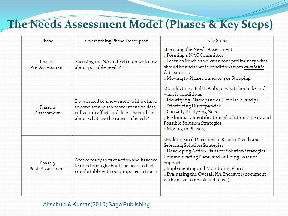 Overarching Phase Descriptor
