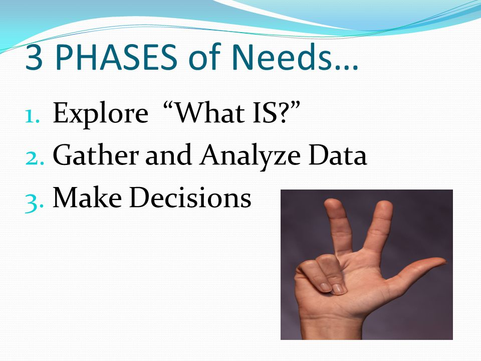 3 PHASES of Needs… Explore What IS Gather and Analyze Data
