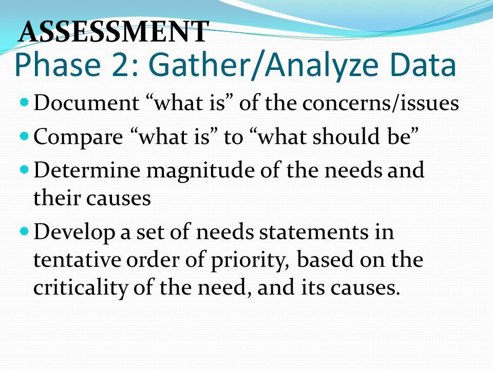 Phase 2: Gather/Analyze Data