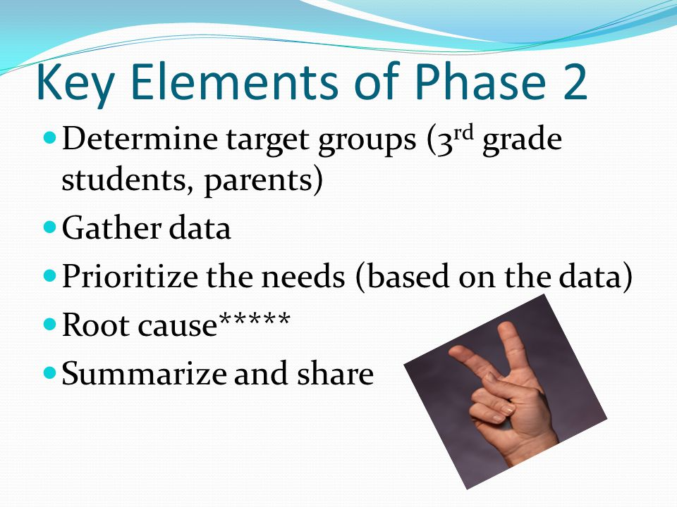 Key Elements of Phase 2 Determine target groups (3rd grade students, parents) Gather data. Prioritize the needs (based on the data)