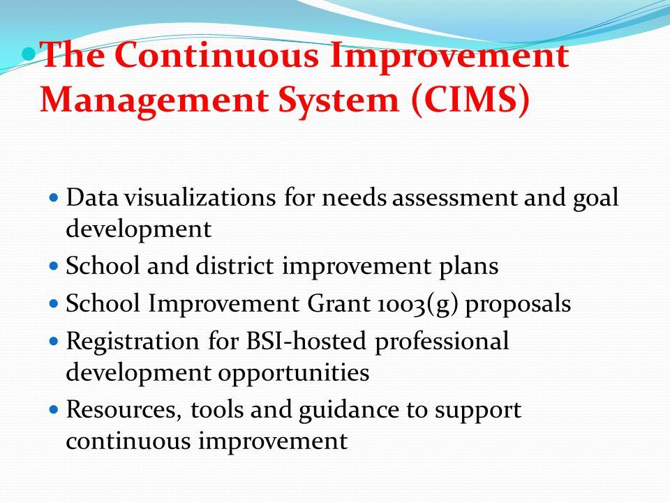 The Continuous Improvement Management System (CIMS)