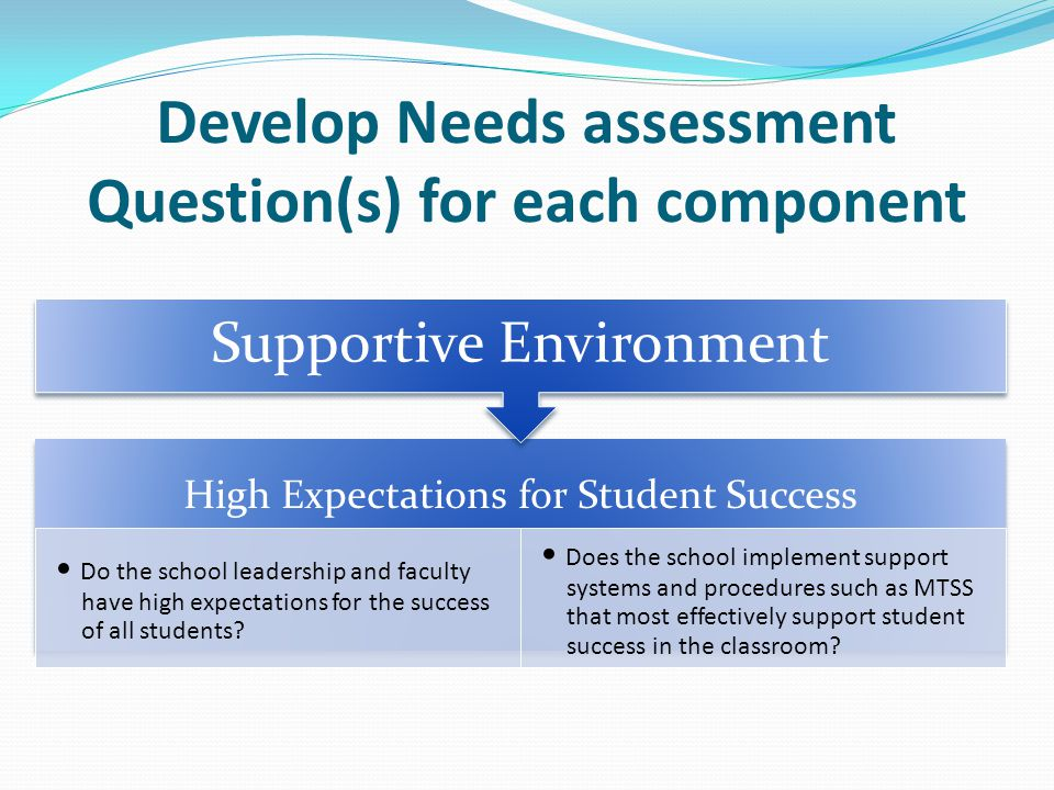 Develop Needs assessment Question(s) for each component