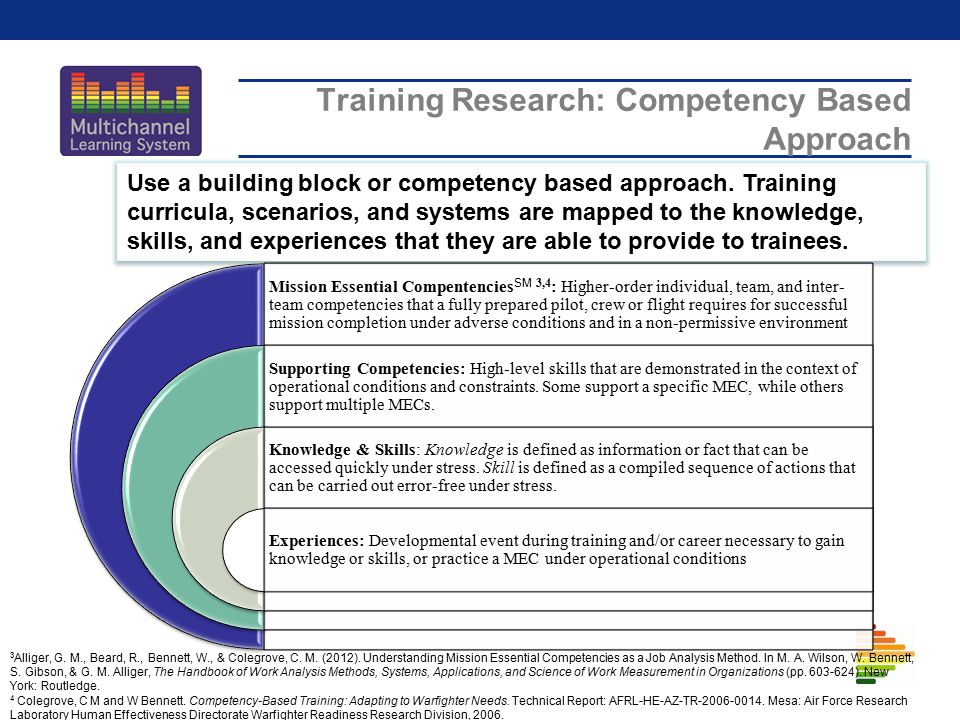 Training Research: Competency Based Approach