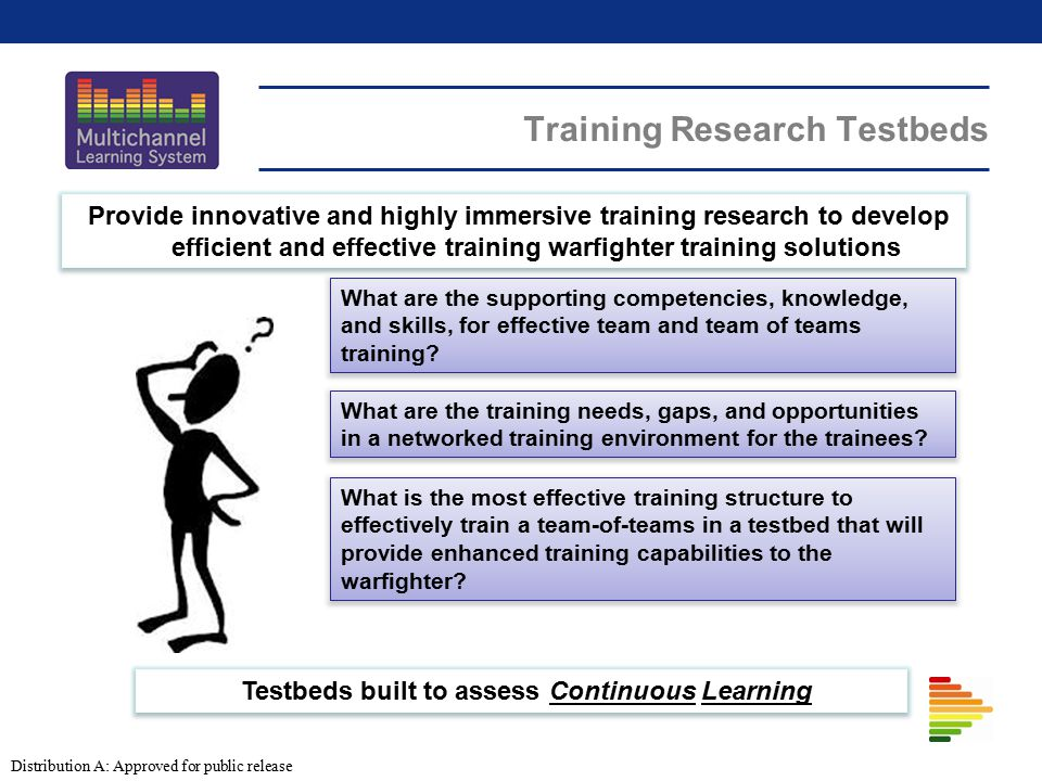 Training Research Testbeds