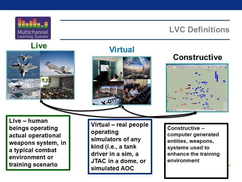 LVC Definitions Virtual Constructive Live