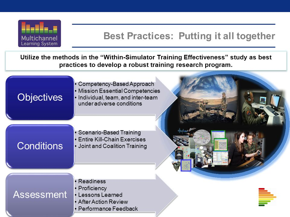 Best Practices: Putting it all together