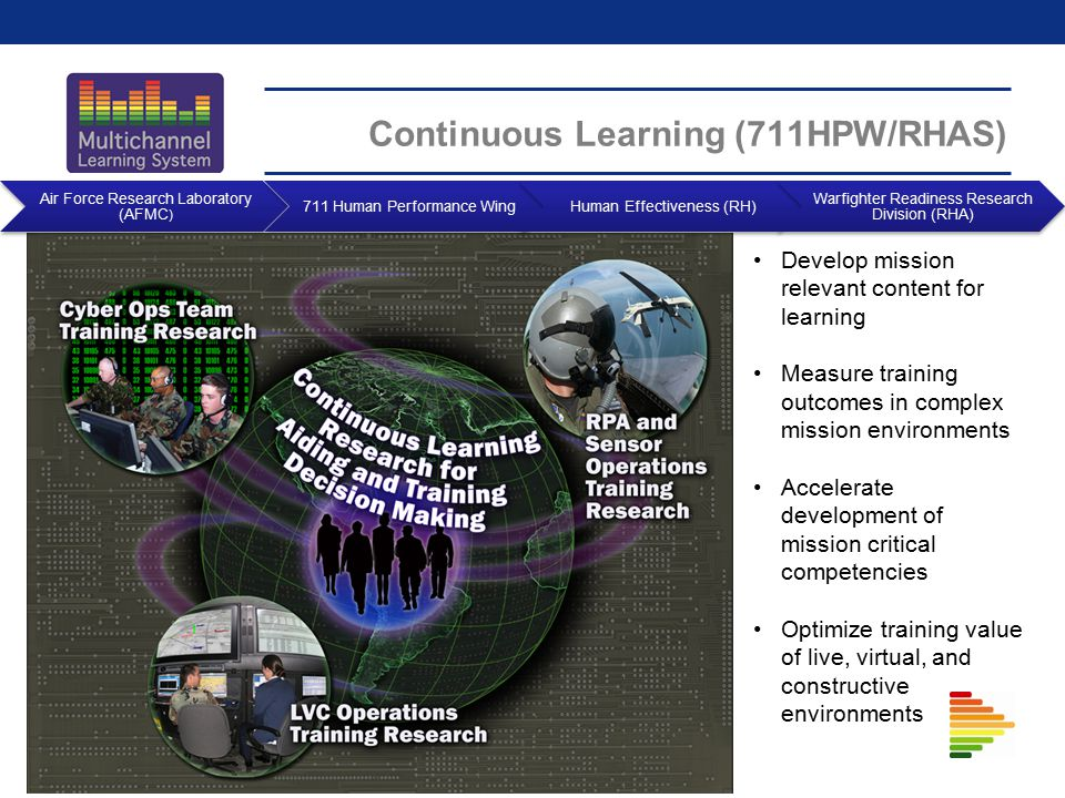 Continuous Learning (711HPW/RHAS)