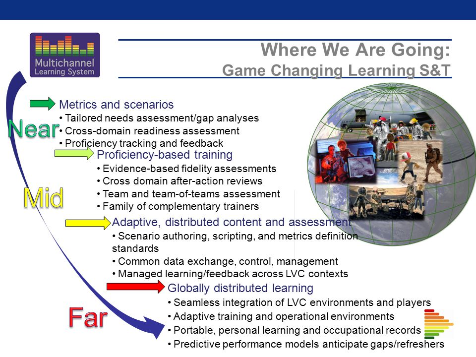 Where We Are Going: Game Changing Learning S&T