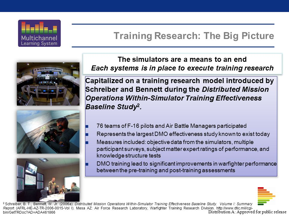 Training Research: The Big Picture