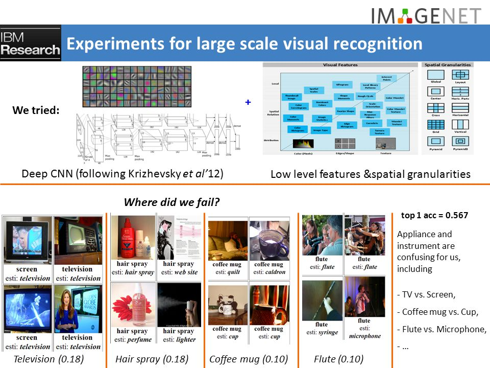 Experiments for large scale visual recognition