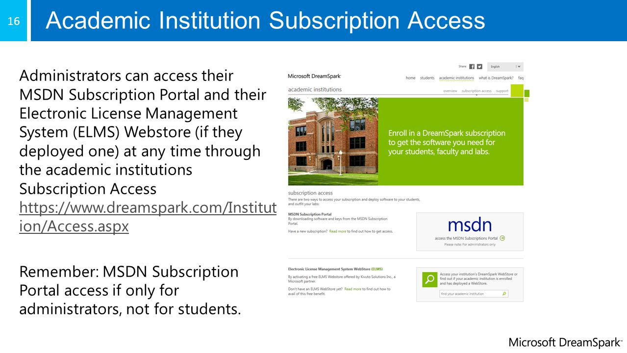 Academic Institution Subscription Access