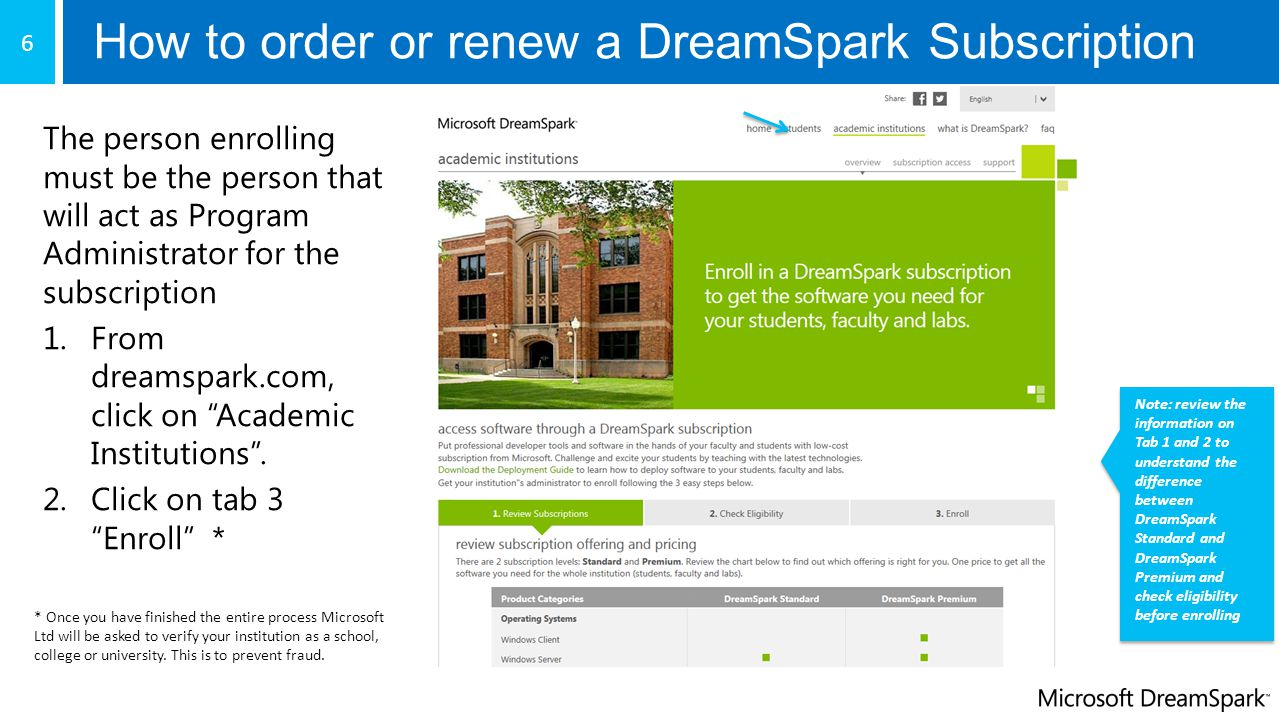 How to order or renew a DreamSpark Subscription