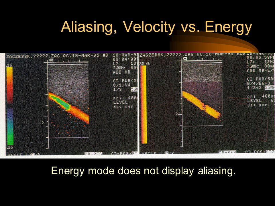 Aliasing, Velocity vs. Energy