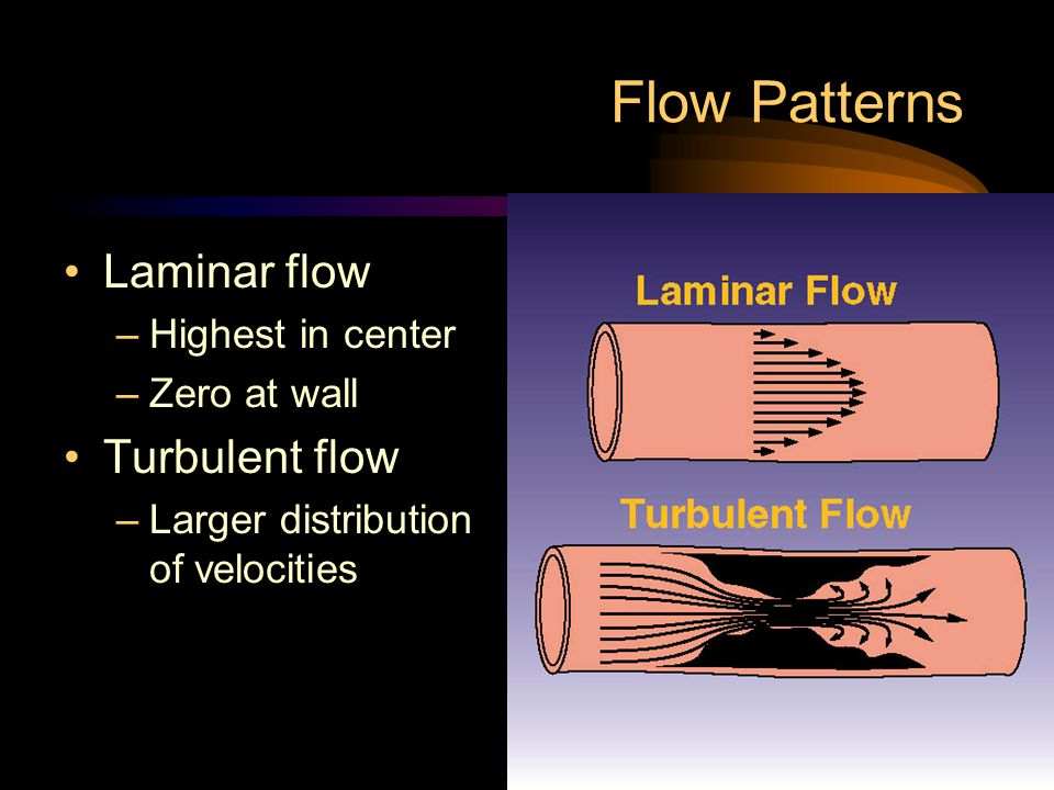 Flow Patterns Laminar flow Turbulent flow Highest in center