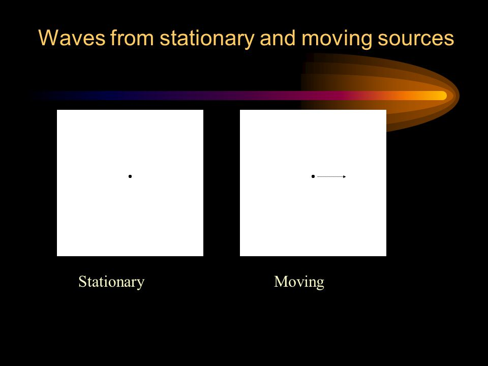 Waves from stationary and moving sources