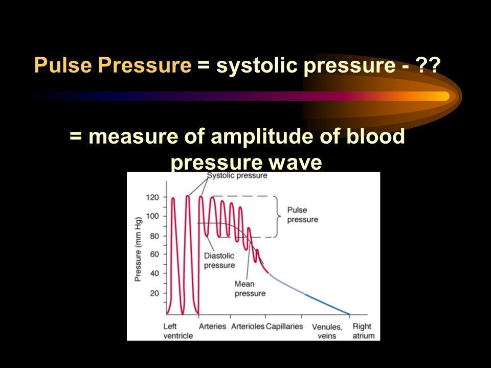 Pulse Pressure = systolic pressure -
