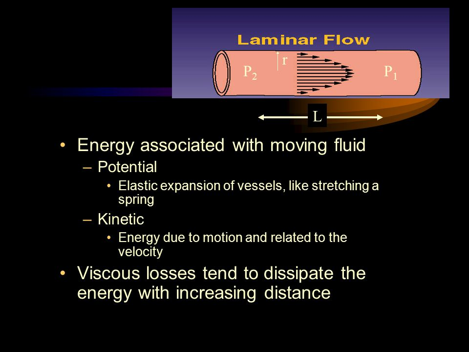 Laminar Flow Energy associated with moving fluid