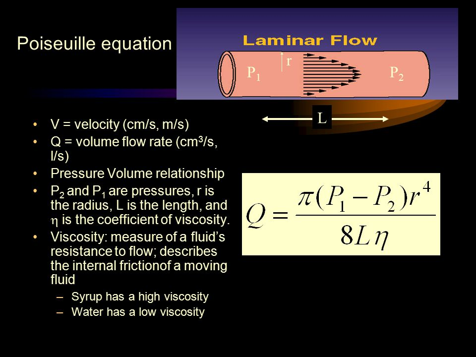 Laminar Flow Poiseuille equation r P1 P2 L V = velocity (cm/s, m/s)