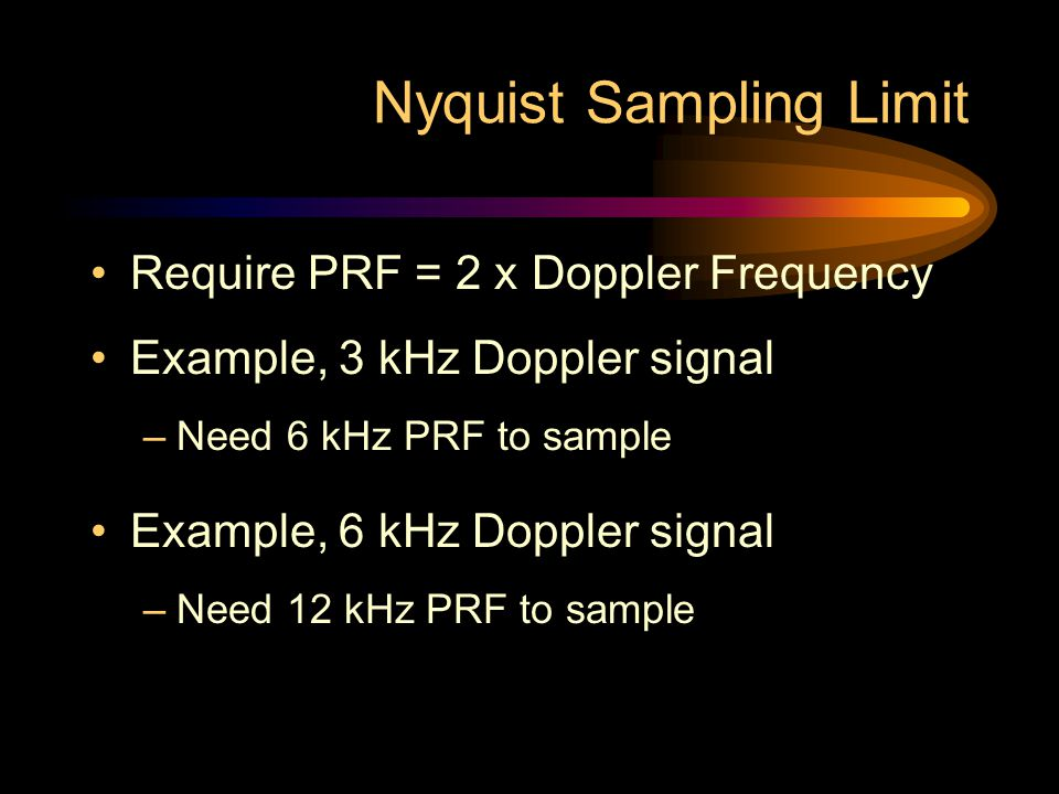 Nyquist Sampling Limit