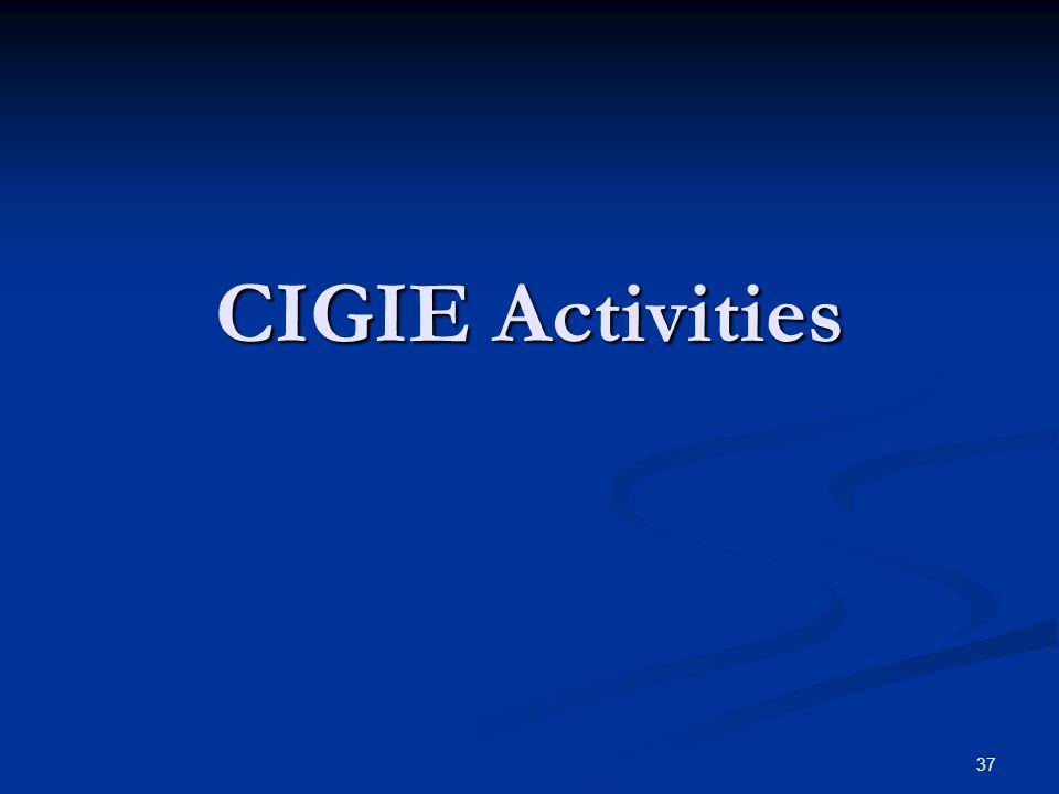 CIGIE Activities