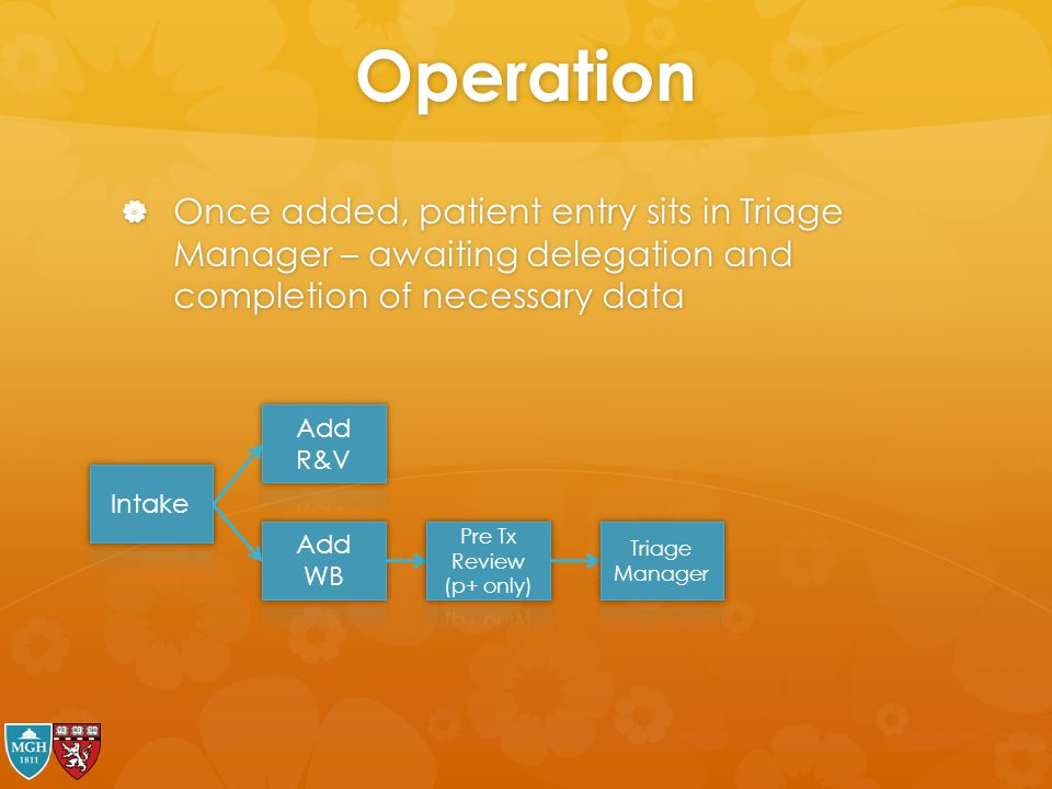Operation Once added, patient entry sits in Triage Manager – awaiting delegation and completion of necessary data.