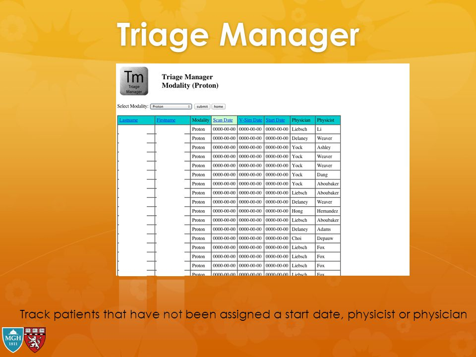 Triage Manager Track patients that have not been assigned a start date, physicist or physician