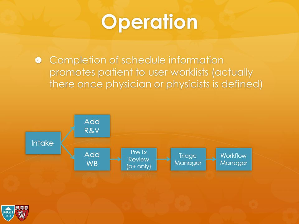 Operation Completion of schedule information promotes patient to user worklists (actually there once physician or physicists is defined)