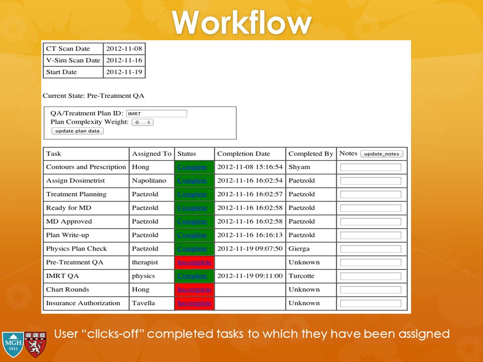Workflow User clicks-off completed tasks to which they have been assigned