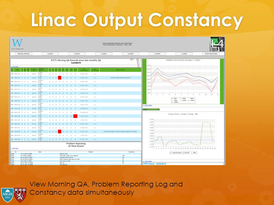 Linac Output Constancy