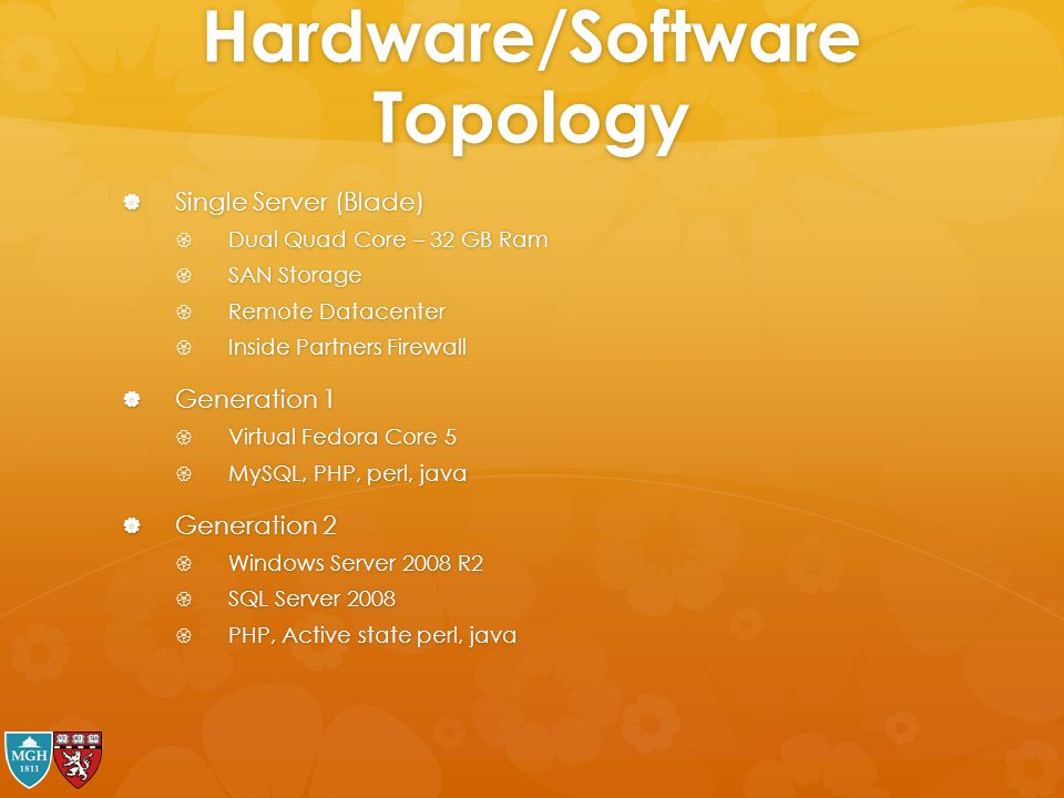 Hardware/Software Topology